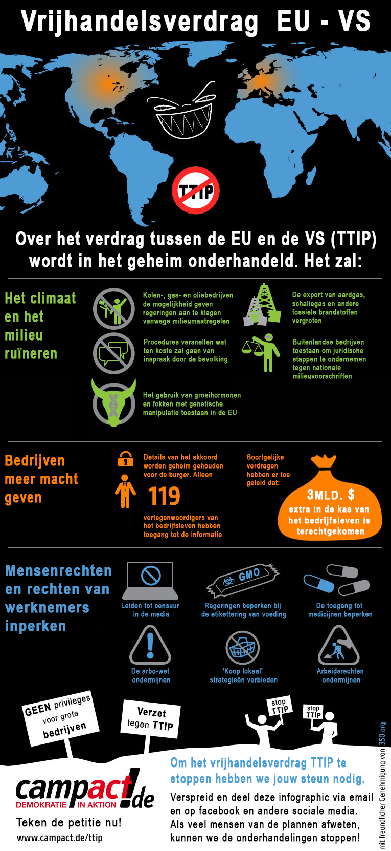 campact-ttip-infographic-nl