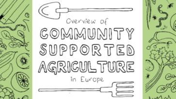 Europees CSA overzicht